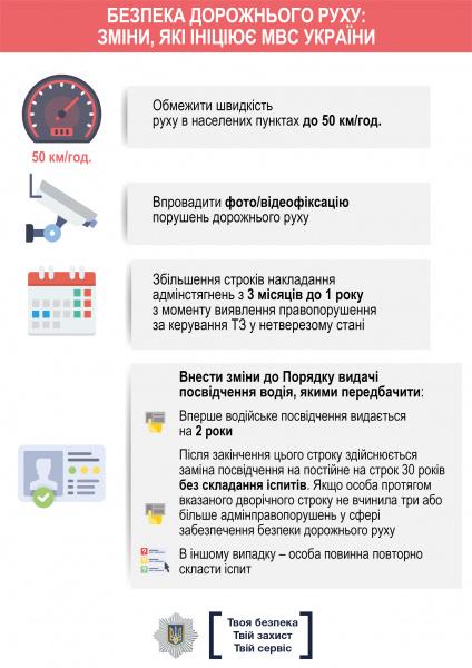 МВД разъяснило изменения в правилах дорожного движения с 1 января