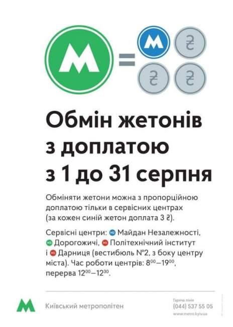 В киевском метрополитене сегодня завершается обмен жетонов без доплаты