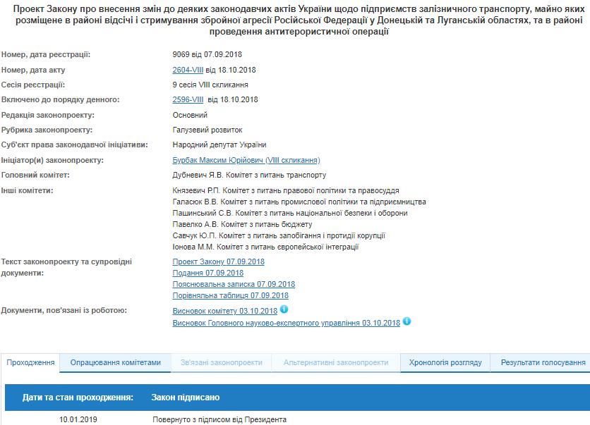 Порошенко одобрил мораторий на взыскание с УЗ по обязательствам Донецкой железной дороги