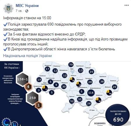 МВД получило почти 700 сообщений о нарушениях на выборах
