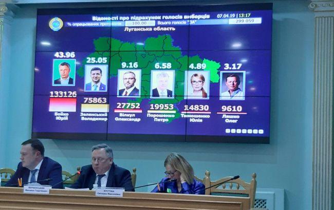 Боевики в Луганской области обстреляли членов избиркома