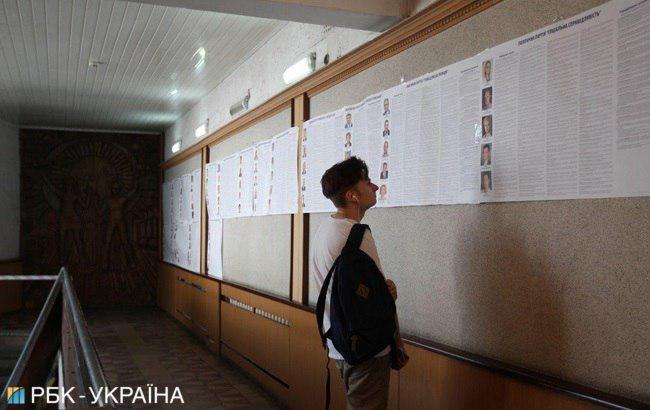 Результаты выборов в Раду: кто прошел по мажоритарке