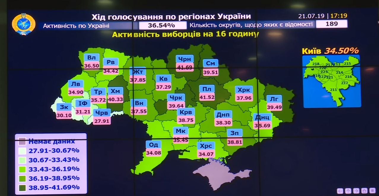 Явка на выборах в Раду: все подробности