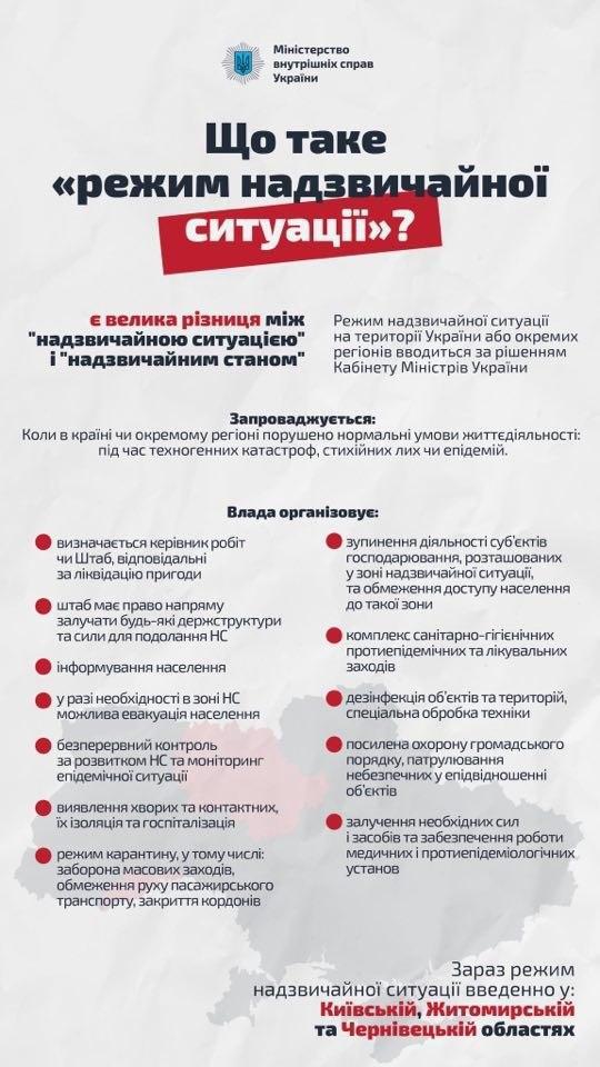 Коронавирус в Украине и мире: главные новости 19 марта