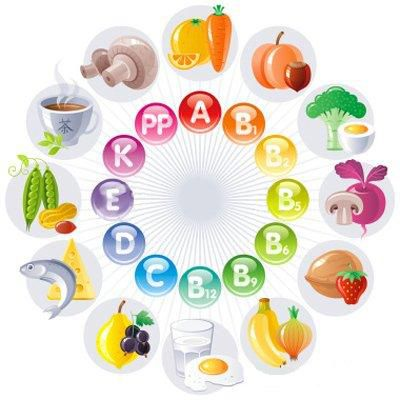 Пищевая химия для ваших изделий