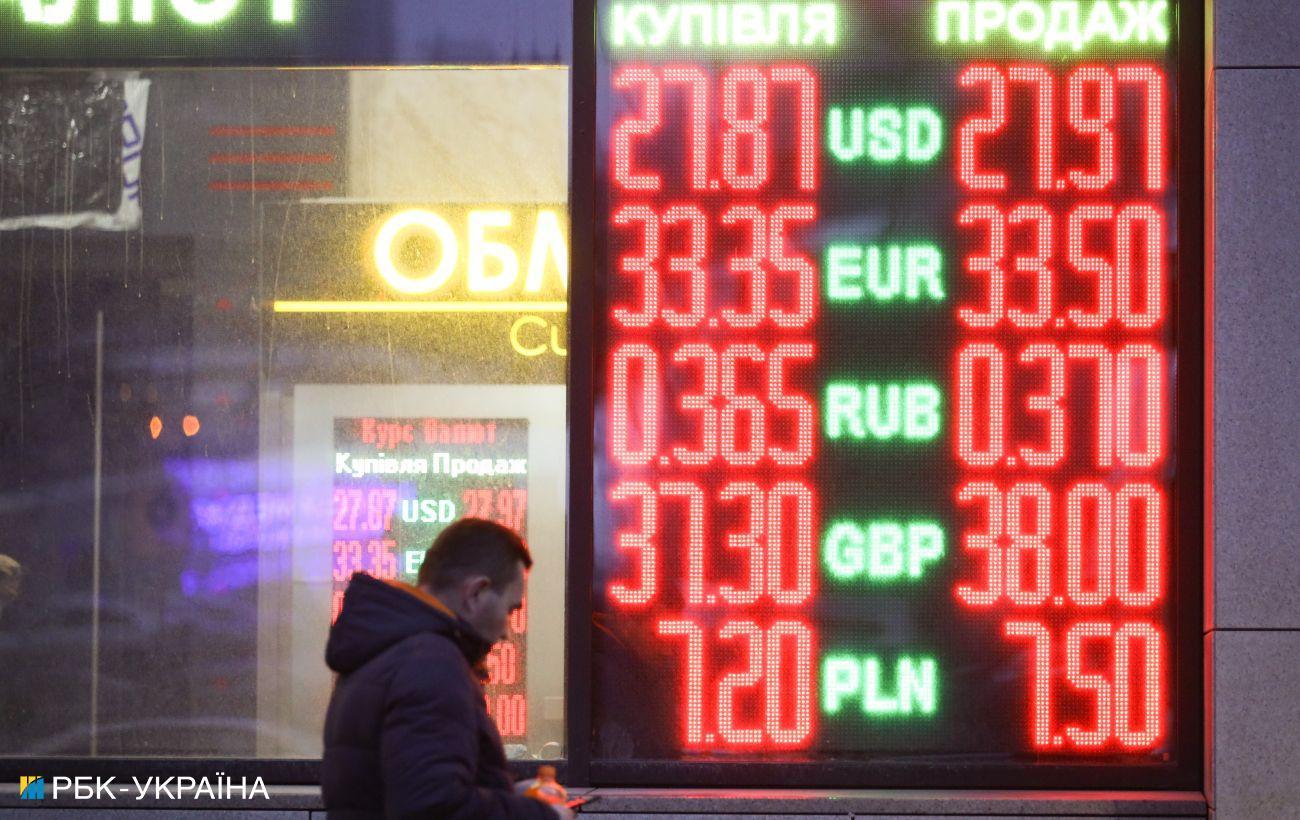 Как изменится курс доллара: прогноз аналитика на неделю